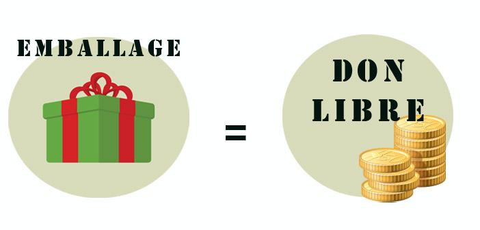 Emballages-cadeaux